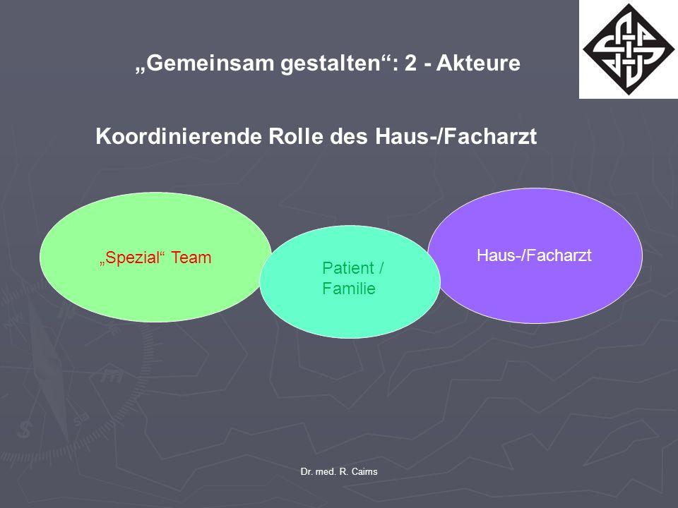 Koordinierende Rolle des Haus-/Facharzt Spezial Team Haus-/Facharzt Gemeinsam gestalten: 2 - Akteure Dr. med. R. Cairns Patient / Familie