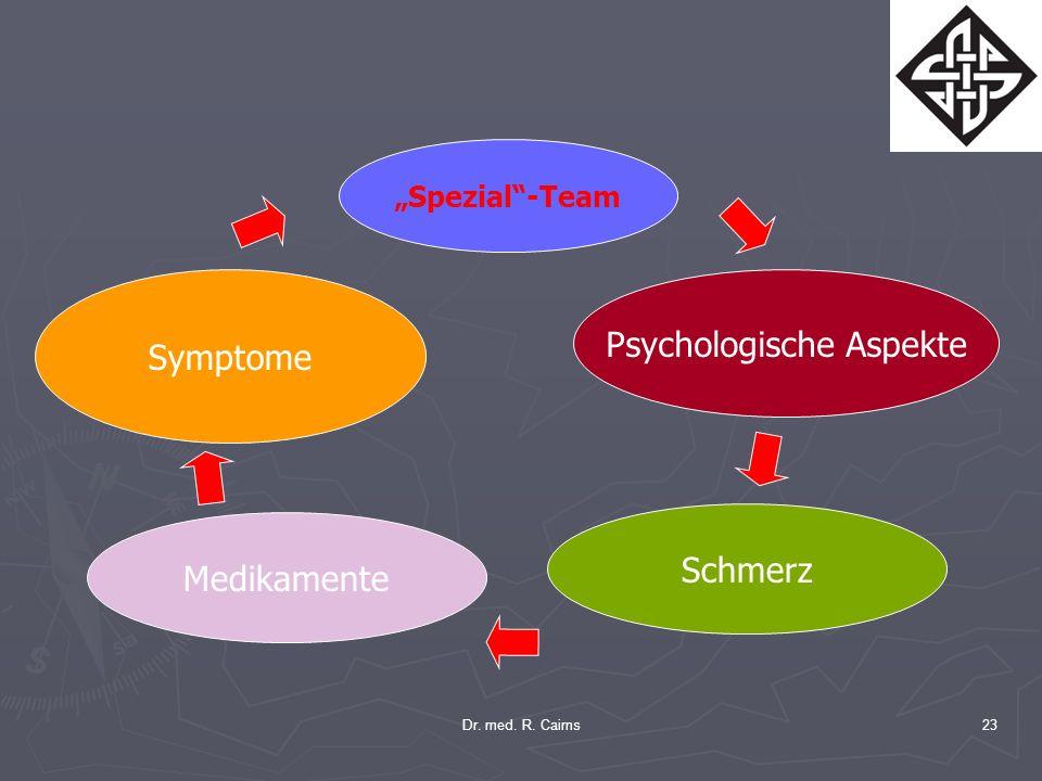 Dr. med. R. Cairns23 Spezial-Team Psychologische Aspekte Schmerz Medikamente Symptome
