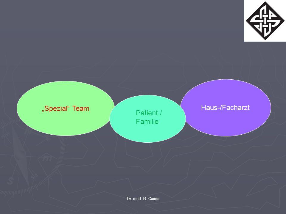 Spezial Team Haus-/Facharzt Dr. med. R. Cairns Patient / Familie