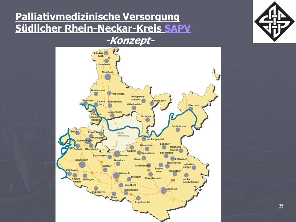 Dr. med. R. Cairns35 Palliativmedizinische Versorgung Südlicher Rhein-Neckar-Kreis SAPV -Konzept-