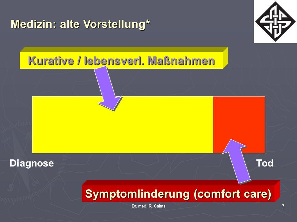 Dr. med. R. Cairns7 Symptomlinderung (comfort care) Kurative / lebensverl. Maßnahmen Medizin: alte Vorstellung* TodDiagnose