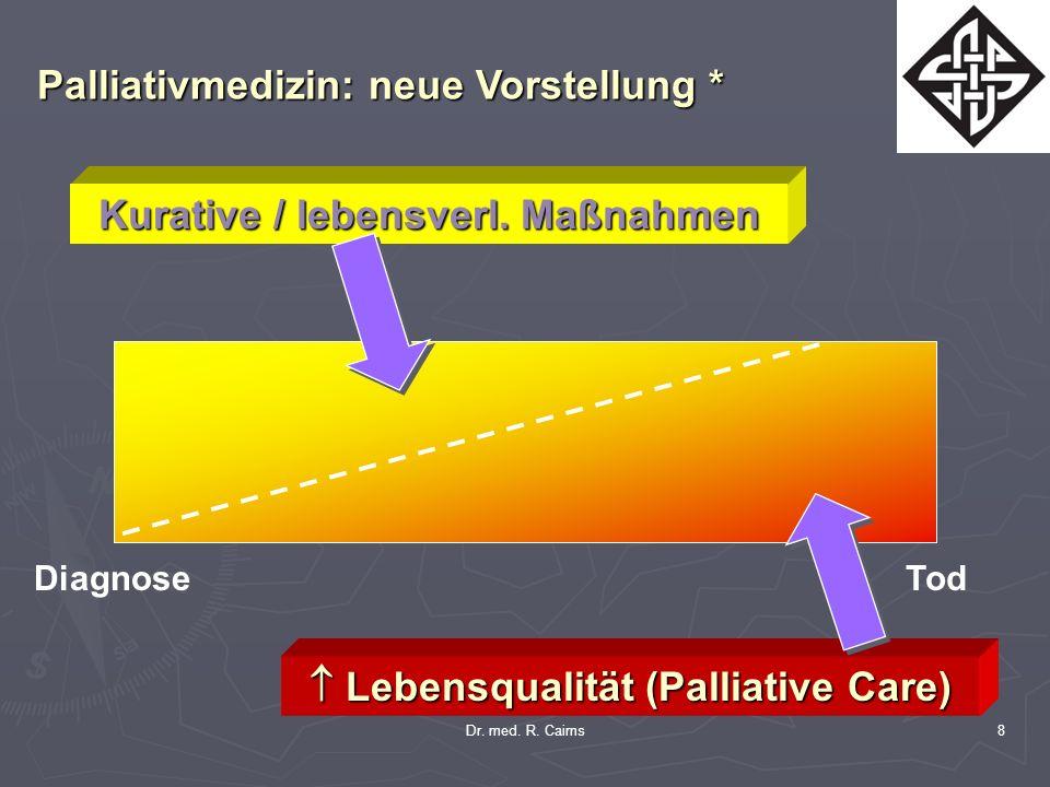 Dr. med. R. Cairns8 Kurative / lebensverl. Maßnahmen Lebensqualität (Palliative Care) Lebensqualität (Palliative Care) Palliativmedizin: neue Vorstell