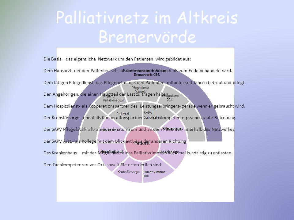 Palliativnetz im Altkreis Bremervörde Die Basis – das eigentliche Netzwerk um den Patienten wird gebildet aus: Dem Hausarzt- der den Patienten seit Ja