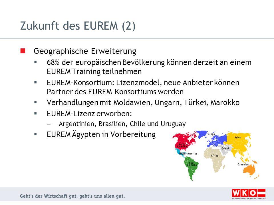 Zukunft des EUREM (2) Geographische Erweiterung 68% der europäischen Bevölkerung können derzeit an einem EUREM Training teilnehmen EUREM-Konsortium: Lizenzmodel, neue Anbieter können Partner des EUREM-Konsortiums werden Verhandlungen mit Moldawien, Ungarn, Türkei, Marokko EUREM-Lizenz erworben: Argentinien, Brasilien, Chile und Uruguay EUREM Ägypten in Vorbereitung