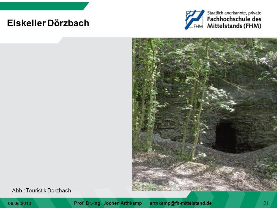 06.05.2013 Prof. Dr.-Ing. Jochen Arthkamp arthkamp@fh-mittelstand.de 21 Eiskeller Dörzbach Abb.: Touristik Dörzbach