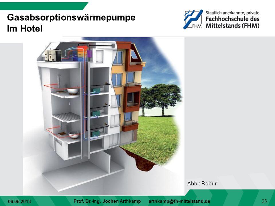 06.05.2013 Prof. Dr.-Ing. Jochen Arthkamp arthkamp@fh-mittelstand.de 25 Gasabsorptionswärmepumpe Im Hotel Abb.: Robur