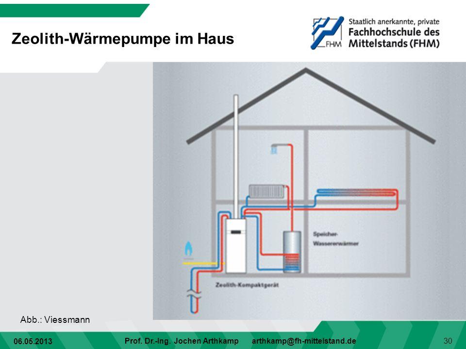 06.05.2013 Prof. Dr.-Ing. Jochen Arthkamp arthkamp@fh-mittelstand.de 30 Zeolith-Wärmepumpe im Haus Abb.: Viessmann
