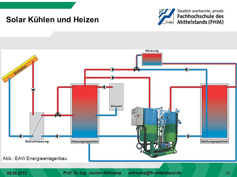 06.05.2013 Prof. Dr.-Ing. Jochen Arthkamp arthkamp@fh-mittelstand.de 36 Solar Kühlen und Heizen Abb.: EAW Energieanlagenbau