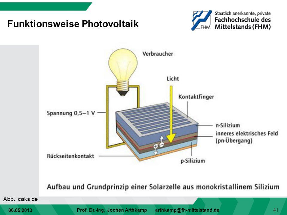 06.05.2013 Prof. Dr.-Ing. Jochen Arthkamp arthkamp@fh-mittelstand.de 41 Funktionsweise Photovoltaik Abb.: caks.de