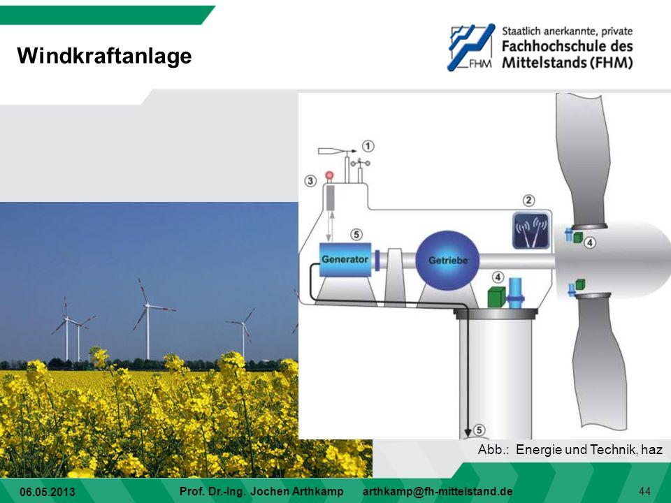 06.05.2013 Prof. Dr.-Ing. Jochen Arthkamp arthkamp@fh-mittelstand.de 44 Windkraftanlage Abb.: Energie und Technik, haz