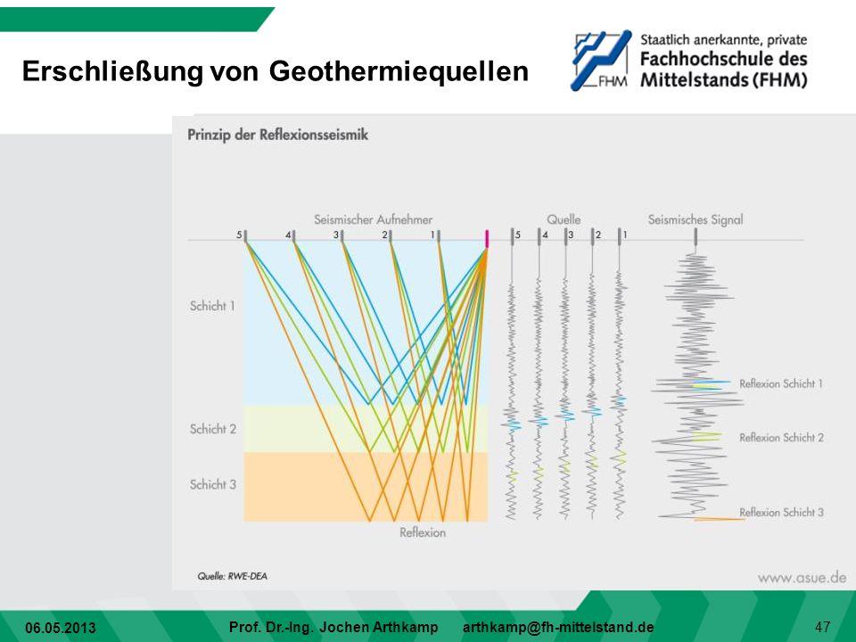 06.05.2013 Prof. Dr.-Ing. Jochen Arthkamp arthkamp@fh-mittelstand.de 47 Erschließung von Geothermiequellen
