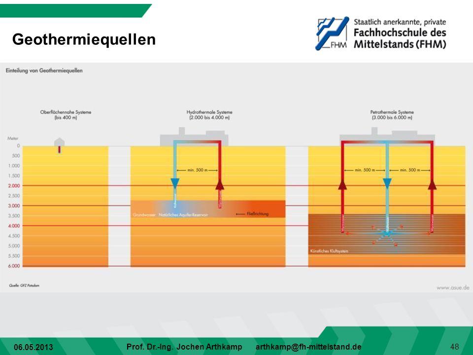 06.05.2013 Prof. Dr.-Ing. Jochen Arthkamp arthkamp@fh-mittelstand.de 48 Geothermiequellen