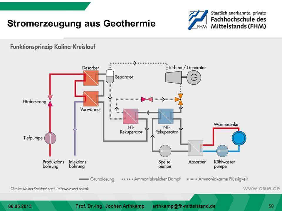 06.05.2013 Prof. Dr.-Ing. Jochen Arthkamp arthkamp@fh-mittelstand.de 50 Stromerzeugung aus Geothermie