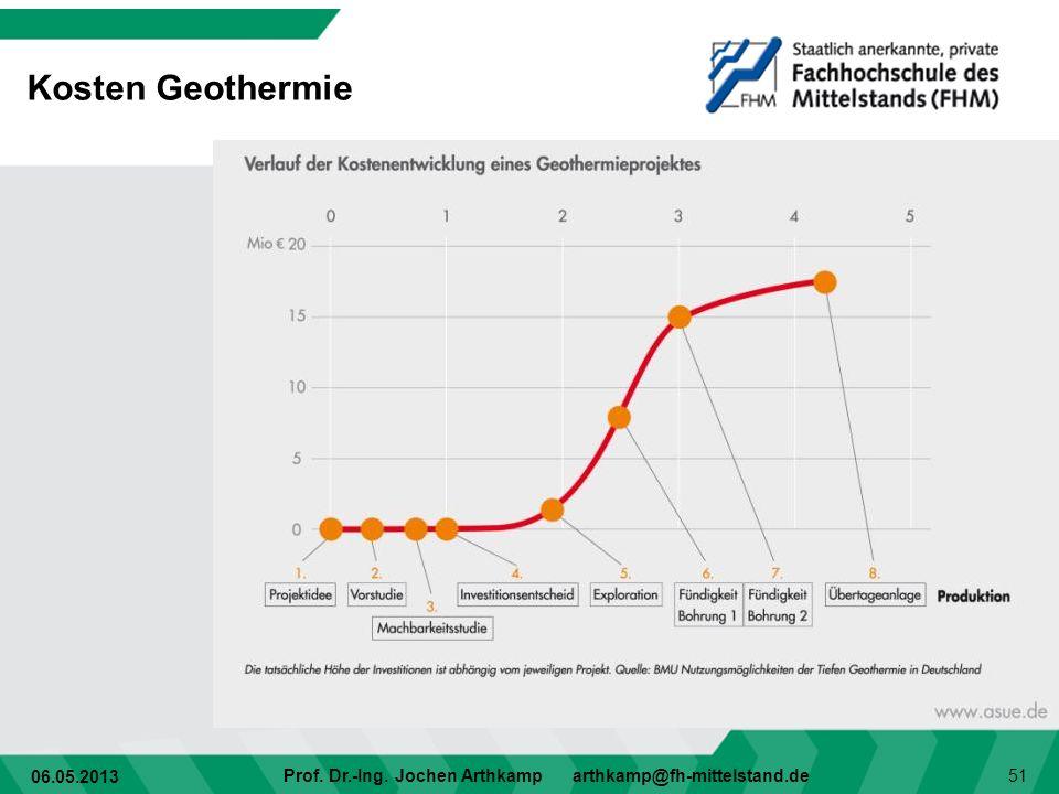 06.05.2013 Prof. Dr.-Ing. Jochen Arthkamp arthkamp@fh-mittelstand.de 51 Kosten Geothermie