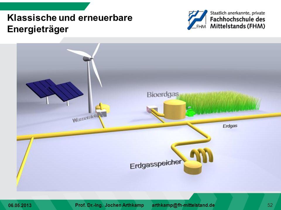 06.05.2013 Prof. Dr.-Ing. Jochen Arthkamp arthkamp@fh-mittelstand.de 52 Klassische und erneuerbare Energieträger