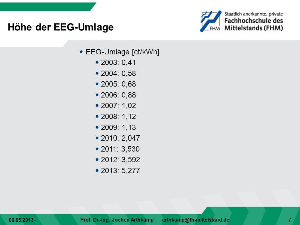 06.05.2013 Prof. Dr.-Ing. Jochen Arthkamp arthkamp@fh-mittelstand.de 7 EEG-Umlage [ct/kWh] 2003: 0,41 2004: 0,58 2005: 0,68 2006: 0,88 2007: 1,02 2008
