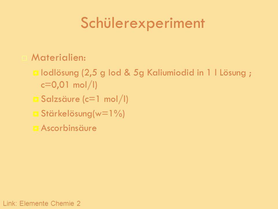 Schülerexperiment Materialien: Iodlösung (2,5 g Iod & 5g Kaliumiodid in 1 l Lösung ; c=0,01 mol/l) Salzsäure (c=1 mol/l) Stärkelösung(w=1%) Ascorbinsä