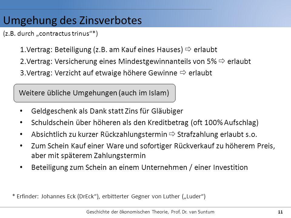 Umgehung des Zinsverbotes Geschichte der ökonomischen Theorie, Prof. Dr. van Suntum 11 1.Vertrag: Beteiligung (z.B. am Kauf eines Hauses) erlaubt 2.Ve