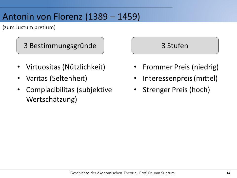 Antonin von Florenz (1389 – 1459) Geschichte der ökonomischen Theorie, Prof. Dr. van Suntum 14 (zum Justum pretium) 3 Bestimmungsgründe3 Stufen Virtuo