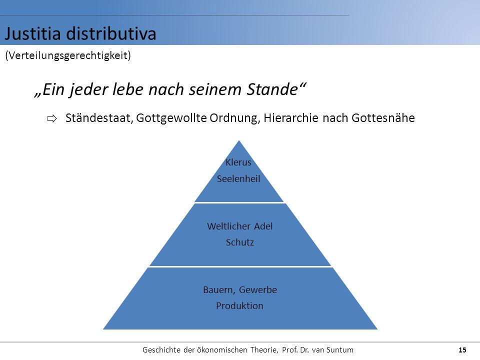 Justitia distributiva Geschichte der ökonomischen Theorie, Prof. Dr. van Suntum 15 (Verteilungsgerechtigkeit) Ein jeder lebe nach seinem Stande Stände