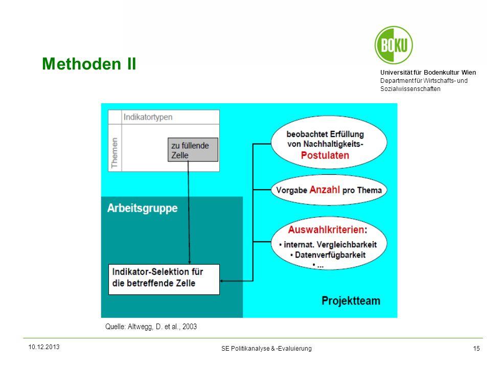 Universität für Bodenkultur Wien Department für Wirtschafts- und Sozialwissenschaften SE Politikanalyse & -Evaluierung Methoden II 15 10.12.2013 Quell