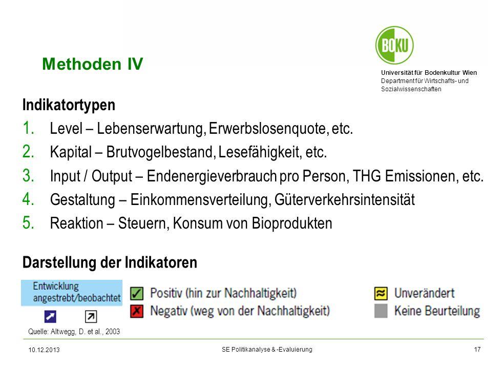 Universität für Bodenkultur Wien Department für Wirtschafts- und Sozialwissenschaften SE Politikanalyse & -Evaluierung Methoden IV 10.12.2013 17 Darst