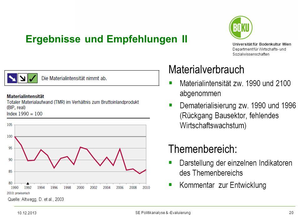 Universität für Bodenkultur Wien Department für Wirtschafts- und Sozialwissenschaften SE Politikanalyse & -Evaluierung Ergebnisse und Empfehlungen II