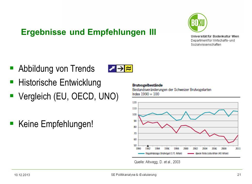 Universität für Bodenkultur Wien Department für Wirtschafts- und Sozialwissenschaften SE Politikanalyse & -Evaluierung Ergebnisse und Empfehlungen III