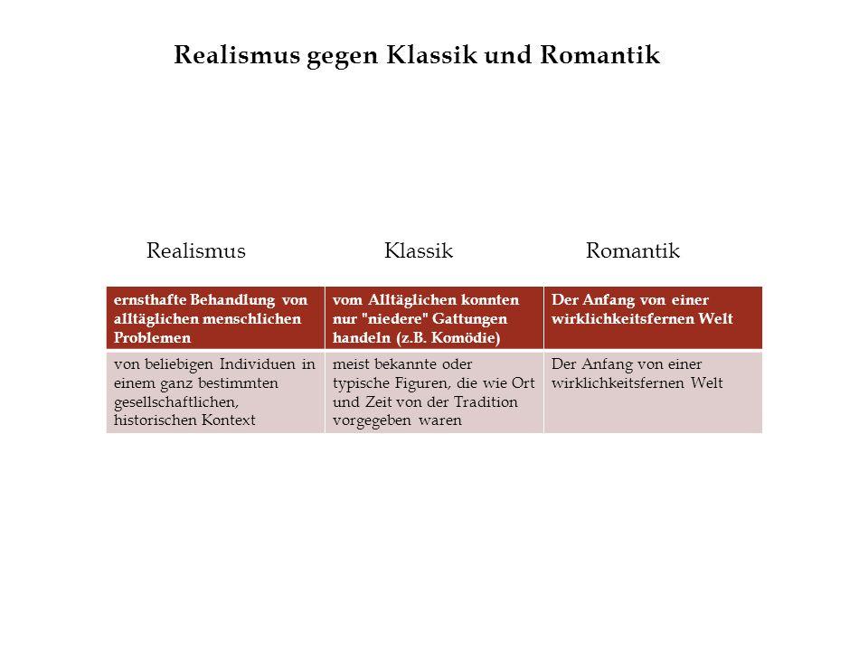 Realismus gegen Klassik und Romantik ernsthafte Behandlung von alltäglichen menschlichen Problemen vom Alltäglichen konnten nur
