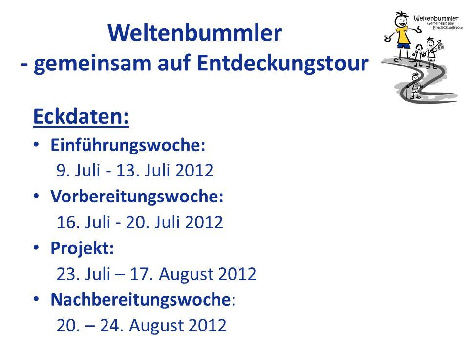Eckdaten: Einführungswoche: 9. Juli - 13. Juli 2012 Vorbereitungswoche: 16. Juli - 20. Juli 2012 Projekt: 23. Juli – 17. August 2012 Nachbereitungswoc