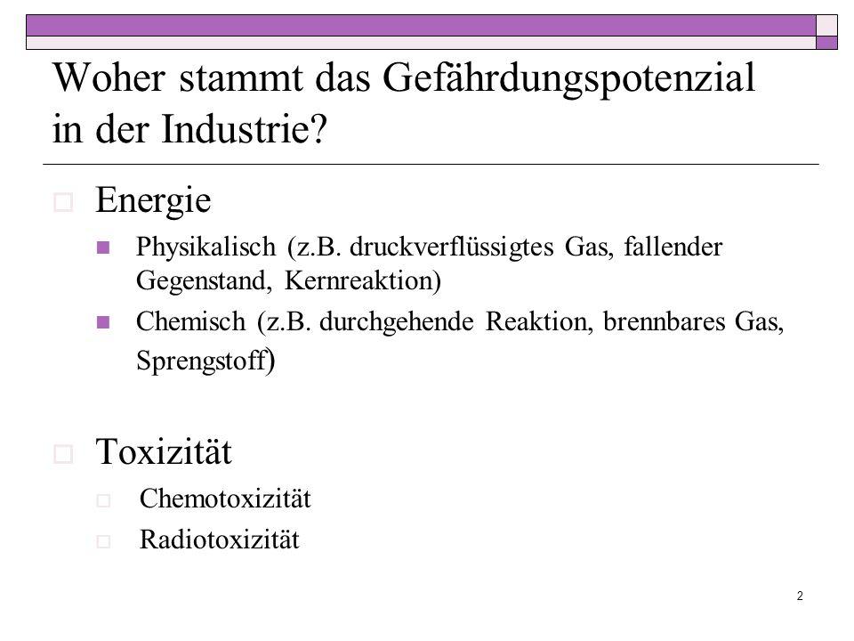 Maßstäbe für die Beurteilung von Risiken Vorschlag für Risikogrenzwerte ortsbezogenes Risiko (entspricht Individualrisiko bei 24h Aufenthalt am betreffenden Ort): 10 -6 a -1, wie in den Niederlanden Kollektiv- oder Gruppenrisiko: Schweiz mit Vergleichsfaktoren für Umwelt- und Sachschäden 33