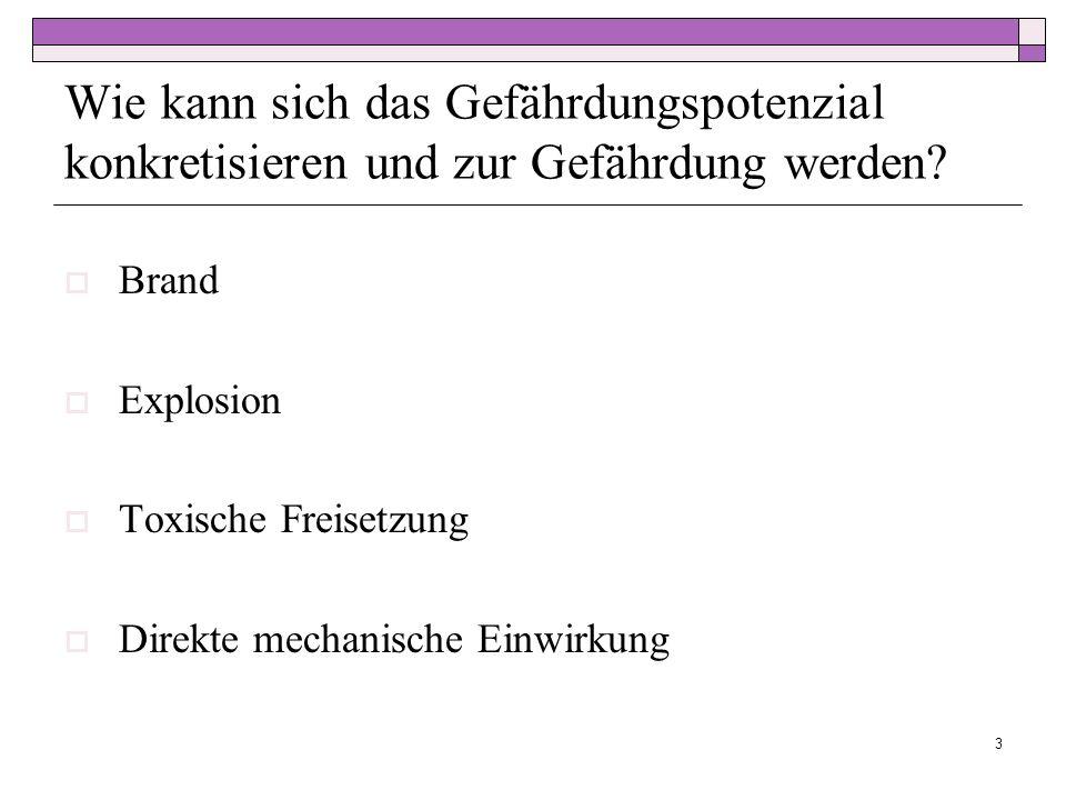 Risikogrenzwerte für das Kollektiv- oder Gruppenrisiko im Kanton Zürich 34 Beispiel: Störfallwert 0,3 10 Tote 50 Millionen SFr 0,5 km 2 Flusswasseroberfläche 0,1 km 2 Bodenkontamination Beispiel: Störfallwert 0,9 1000 Tote 5000 Millionen SFr -------- Flusswasseroberfläche 100 km 2 Bodenkontamination Bemerkung: 10 Verletzte = 1 Toter
