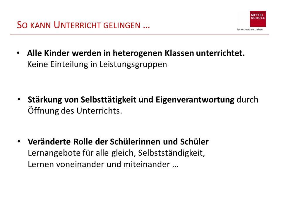 S O KANN U NTERRICHT GELINGEN … Alle Kinder werden in heterogenen Klassen unterrichtet. Keine Einteilung in Leistungsgruppen Veränderte Rolle der Schü