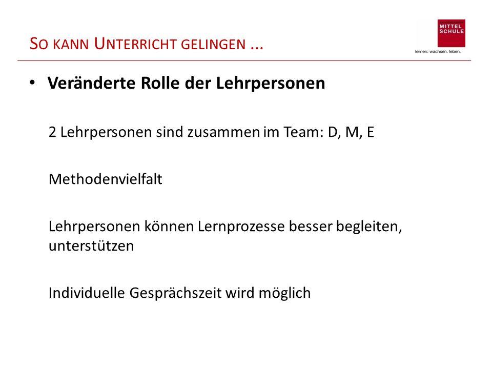 S O KANN U NTERRICHT GELINGEN... Veränderte Rolle der Lehrpersonen 2 Lehrpersonen sind zusammen im Team: D, M, E Methodenvielfalt Lehrpersonen können