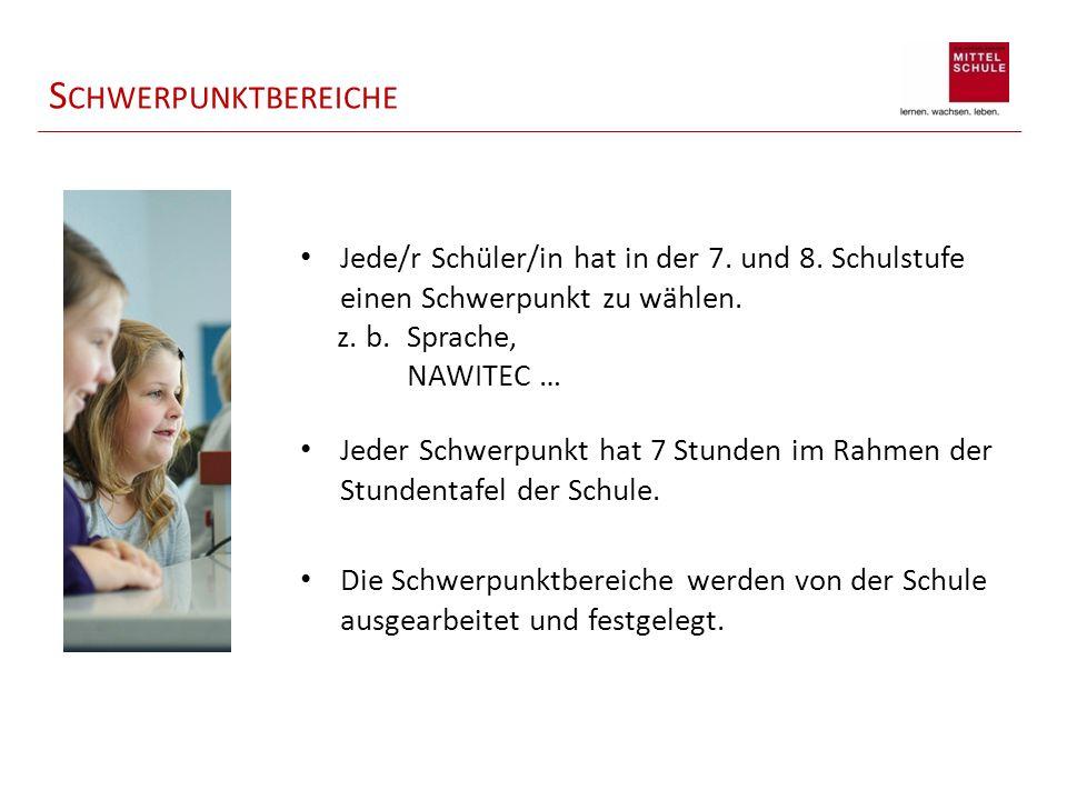 S CHWERPUNKTBEREICHE Jede/r Schüler/in hat in der 7. und 8. Schulstufe einen Schwerpunkt zu wählen. z. b. Sprache, NAWITEC … Die Schwerpunktbereiche w
