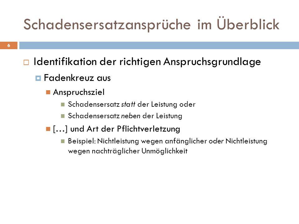 Schadensersatzansprüche im Überblick 6 Identifikation der richtigen Anspruchsgrundlage Fadenkreuz aus Anspruchsziel Schadensersatz statt der Leistung