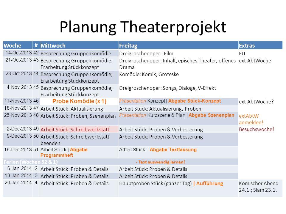 Planung Theaterprojekt Woche # MittwochFreitagExtras 14-Oct-201342 Besprechung GruppenkomödieDreigroschenoper - FilmFU 21-Oct-201343 Besprechung Grup