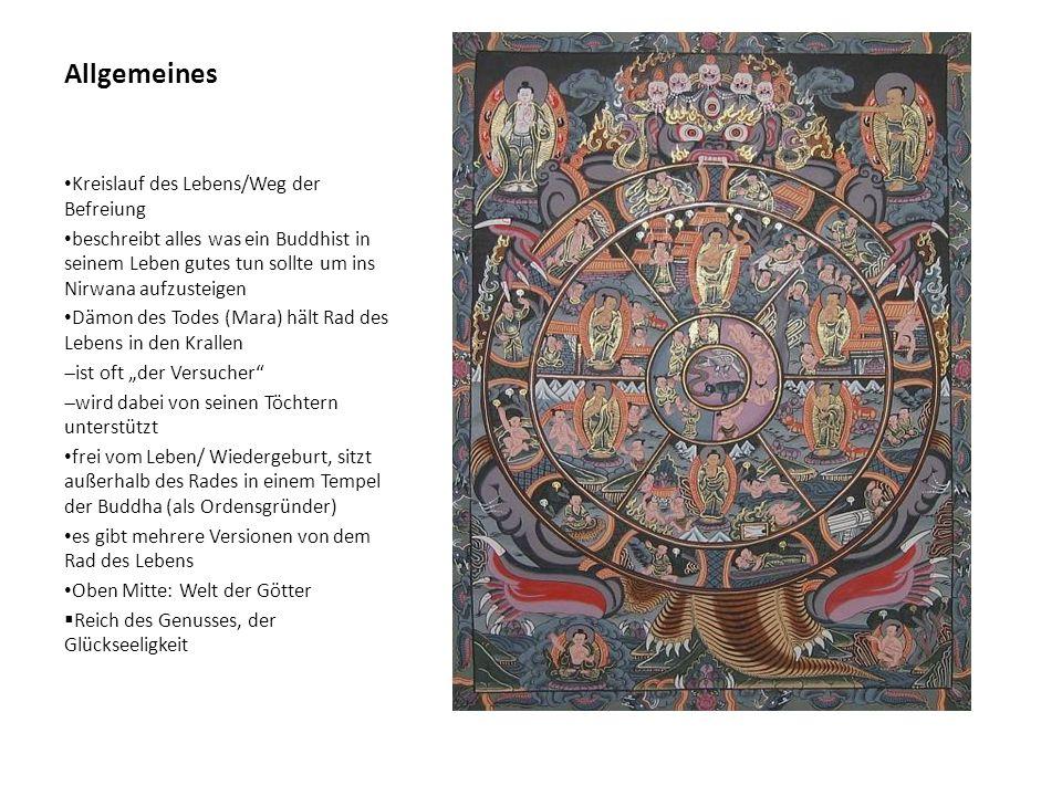 Allgemeines Kreislauf des Lebens/Weg der Befreiung beschreibt alles was ein Buddhist in seinem Leben gutes tun sollte um ins Nirwana aufzusteigen Dämo