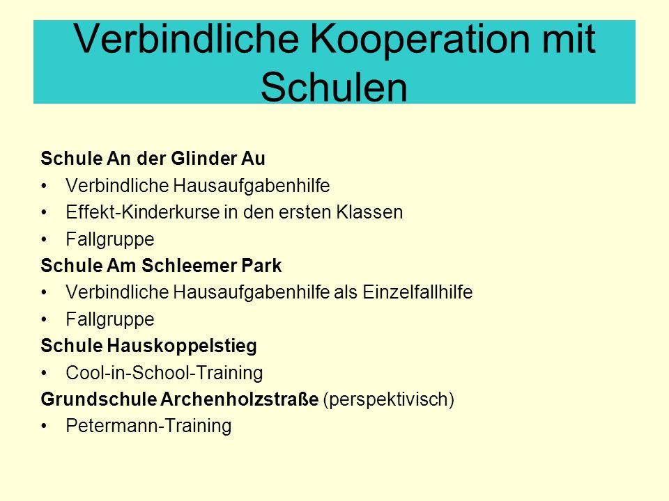 Verbindliche Kooperation mit Schulen Schule An der Glinder Au Verbindliche Hausaufgabenhilfe Effekt-Kinderkurse in den ersten Klassen Fallgruppe Schul