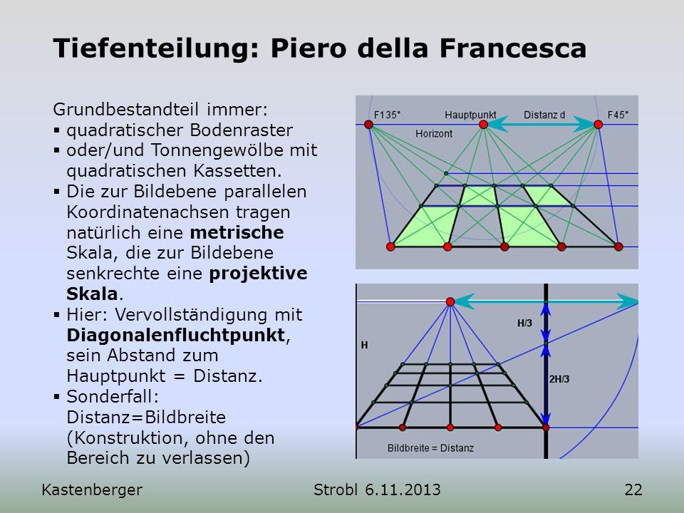 KastenbergerStrobl 6.11.201322 Tiefenteilung: Piero della Francesca Grundbestandteil immer: quadratischer Bodenraster oder/und Tonnengewölbe mit quadr