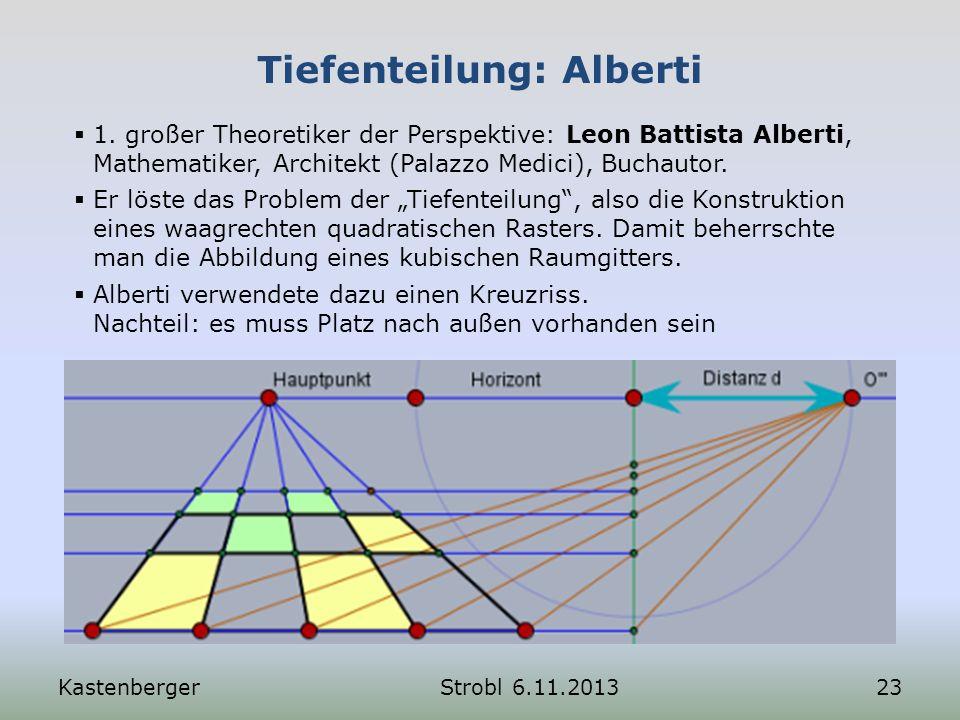 Tiefenteilung: Alberti 1. großer Theoretiker der Perspektive: Leon Battista Alberti, Mathematiker, Architekt (Palazzo Medici), Buchautor. Er löste das