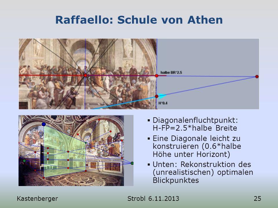 Raffaello: Schule von Athen KastenbergerStrobl 6.11.201325 Diagonalenfluchtpunkt: H-FP=2.5*halbe Breite Eine Diagonale leicht zu konstruieren (0.6*hal