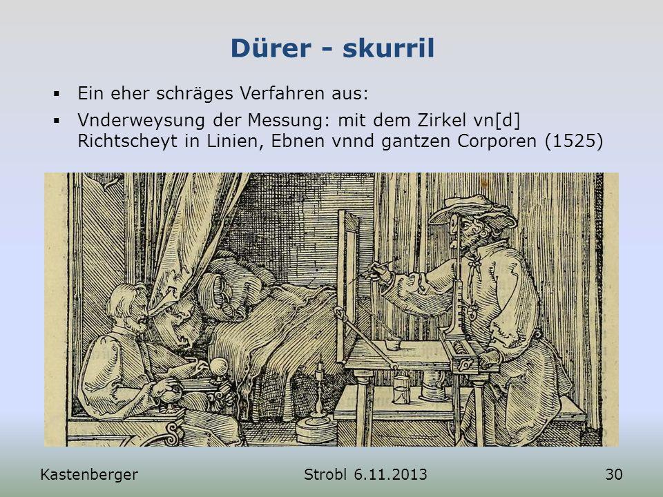 Dürer - skurril Ein eher schräges Verfahren aus: Vnderweysung der Messung: mit dem Zirkel vn[d] Richtscheyt in Linien, Ebnen vnnd gantzen Corporen (15