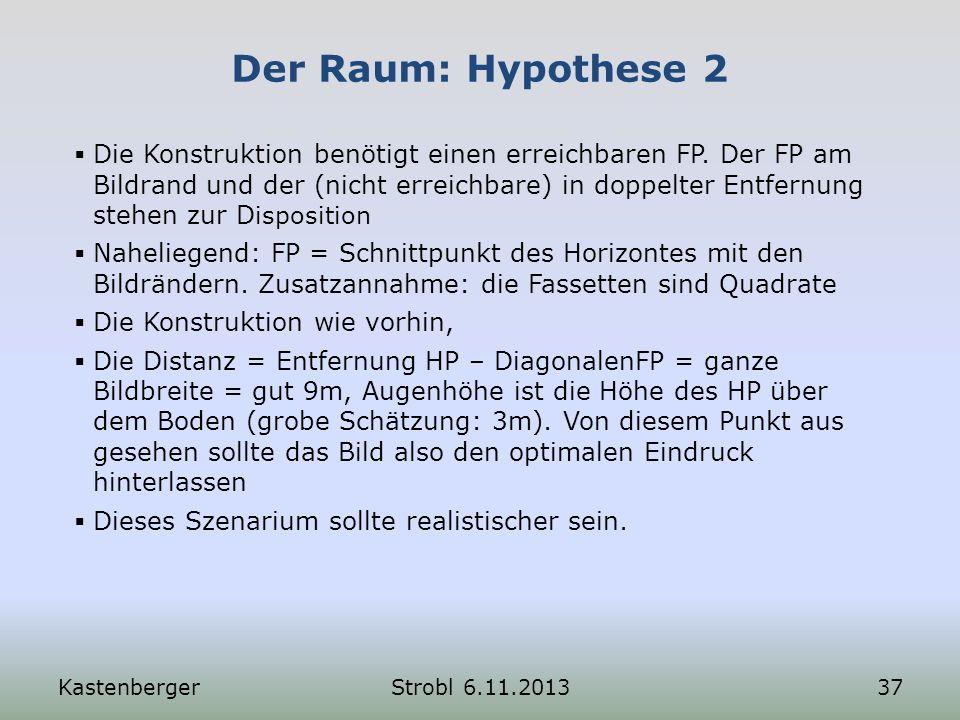 Der Raum: Hypothese 2 Die Konstruktion benötigt einen erreichbaren FP. Der FP am Bildrand und der (nicht erreichbare) in doppelter Entfernung stehen z