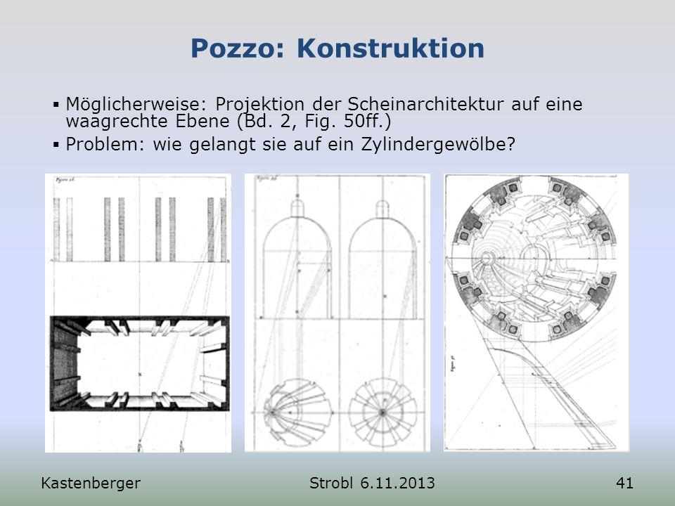 Pozzo: Konstruktion KastenbergerStrobl 6.11.201341 Möglicherweise: Projektion der Scheinarchitektur auf eine waagrechte Ebene (Bd. 2, Fig. 50ff.) Prob