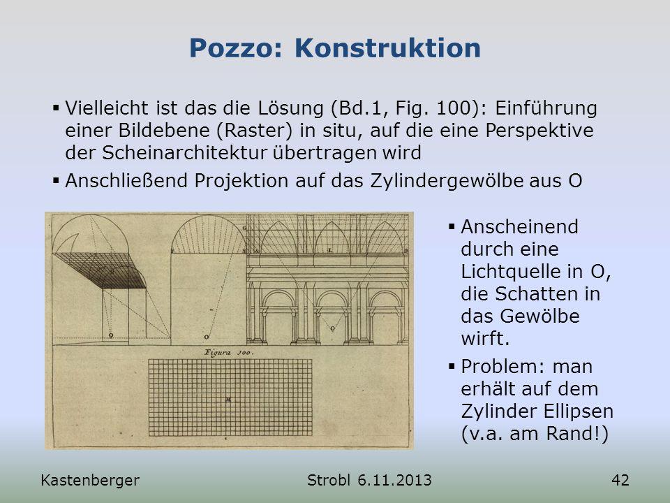 Pozzo: Konstruktion KastenbergerStrobl 6.11.201342 Vielleicht ist das die Lösung (Bd.1, Fig. 100): Einführung einer Bildebene (Raster) in situ, auf di