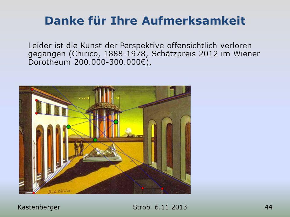 Danke für Ihre Aufmerksamkeit KastenbergerStrobl 6.11.201344 Leider ist die Kunst der Perspektive offensichtlich verloren gegangen (Chirico, 1888-1978