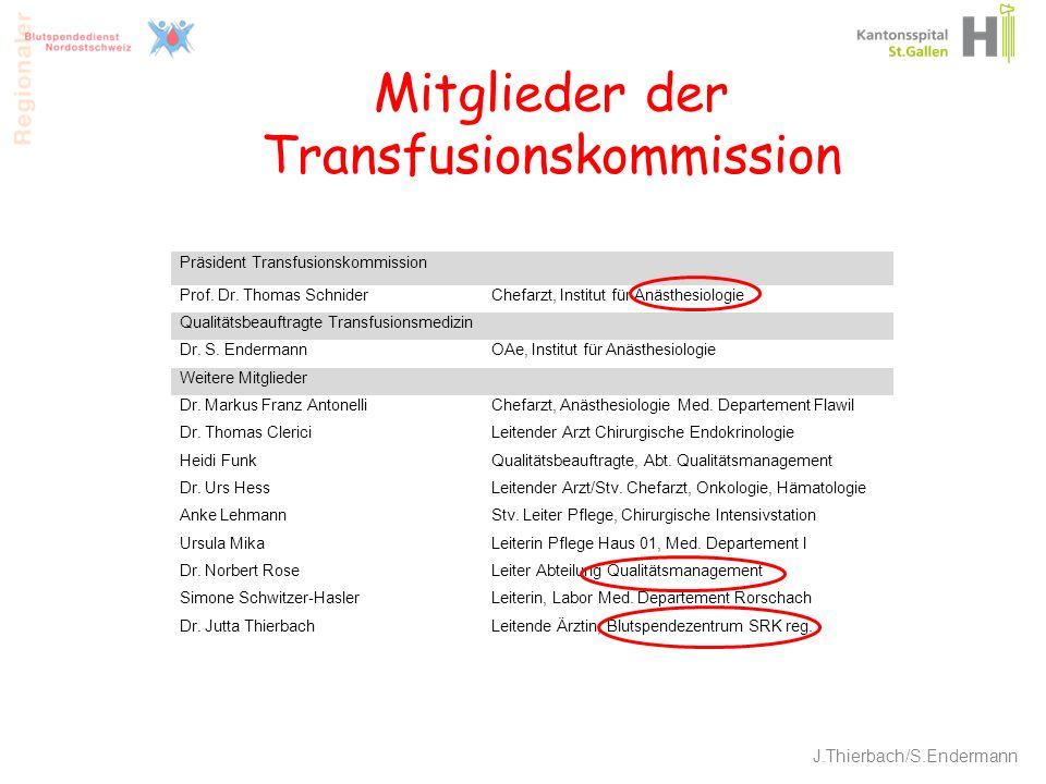 12 Präsident Transfusionskommission Prof. Dr. Thomas SchniderChefarzt, Institut für Anästhesiologie Qualitätsbeauftragte Transfusionsmedizin Dr. S. En