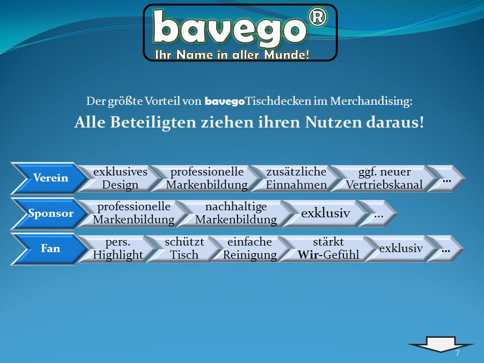 7 Der größte Vorteil von bavego Tischdecken im Merchandising: Alle Beteiligten ziehen ihren Nutzen daraus.