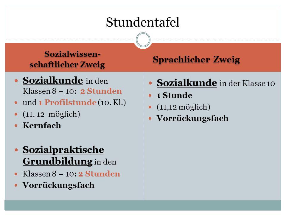 Pädagogik & Psychologie, v.a.Entwicklungs- psychologie Pädagogik & Psychologie, v.a.